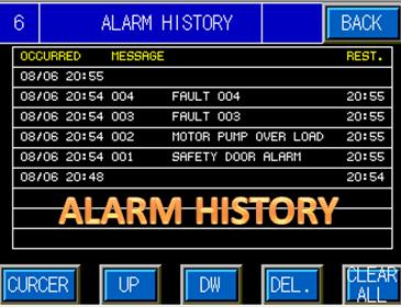 HMI PLC Mitsubihsi Alarm History