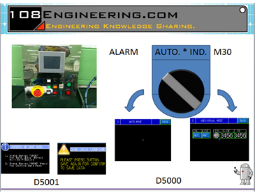 HMI PLC Mitsubishi Windown Screen